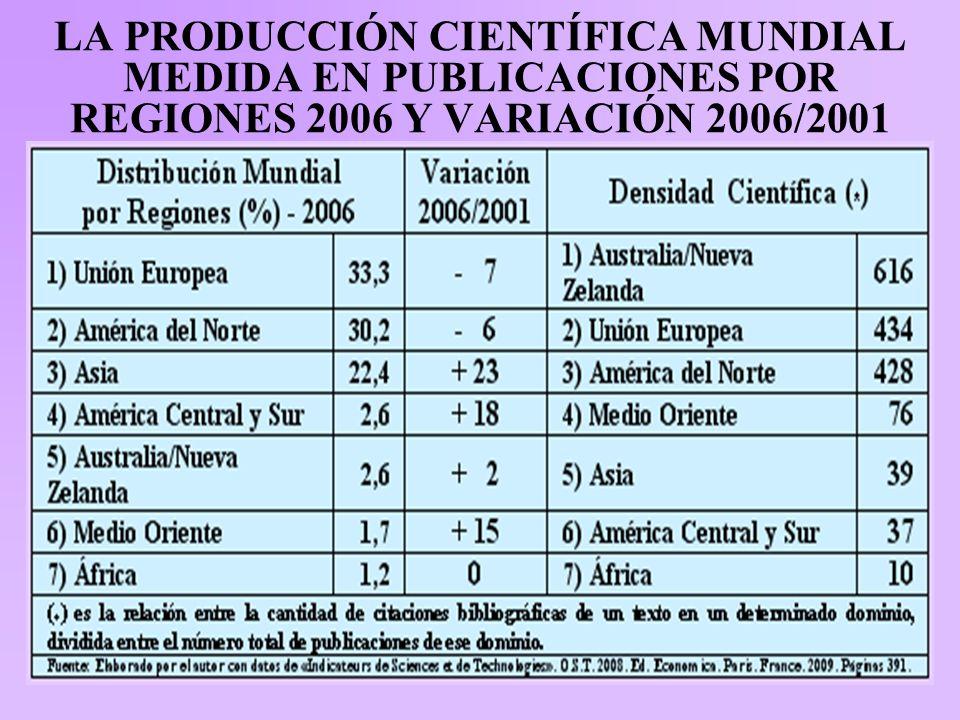 LA PRODUCCIÓN CIENTÍFICA MUNDIAL MEDIDA EN PUBLICACIONES POR REGIONES 2006 Y VARIACIÓN 2006/2001
