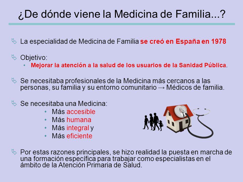 ¿De dónde viene la Medicina de Familia....