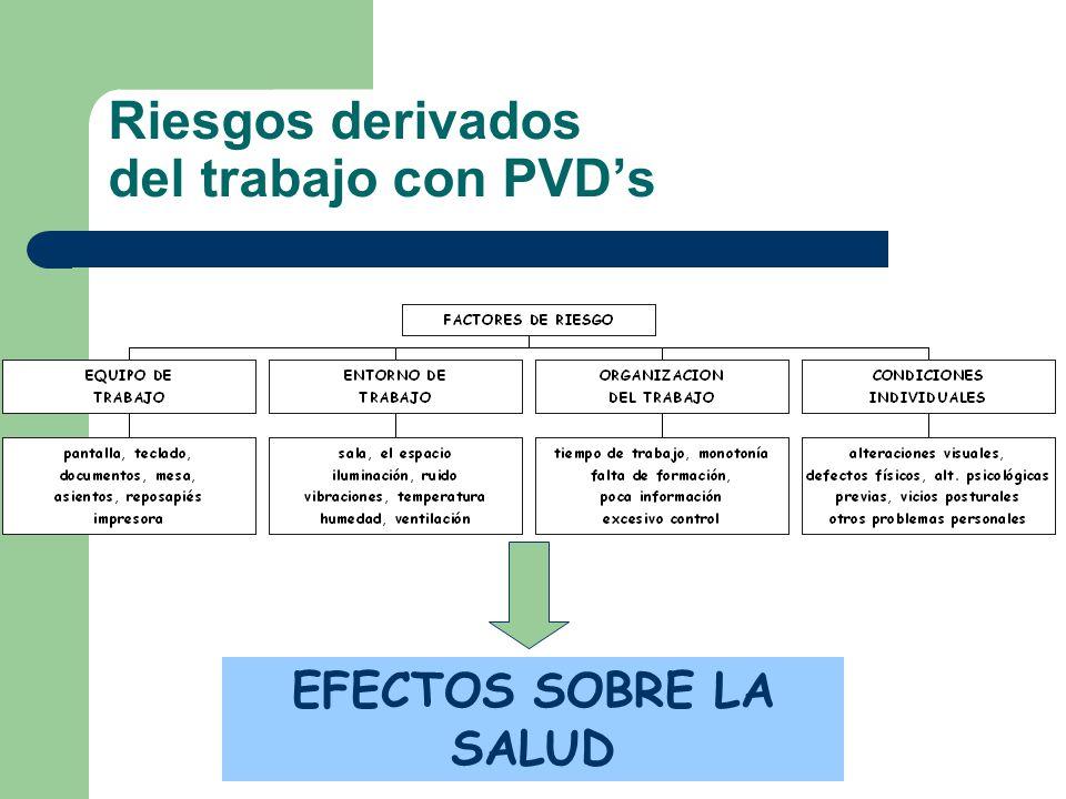 Riesgos derivados del trabajo con PVD's EFECTOS SOBRE LA SALUD