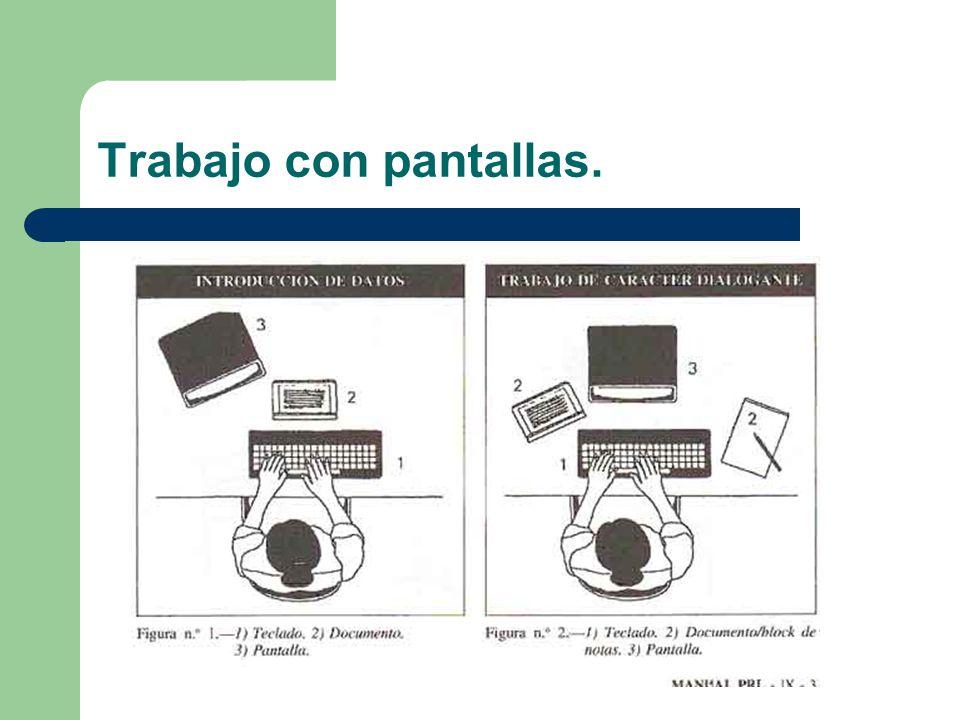 Prototipo del puesto de PVD Pantalla Documentos Atriles Teclado Mesa de trabajo Silla Reposapiés