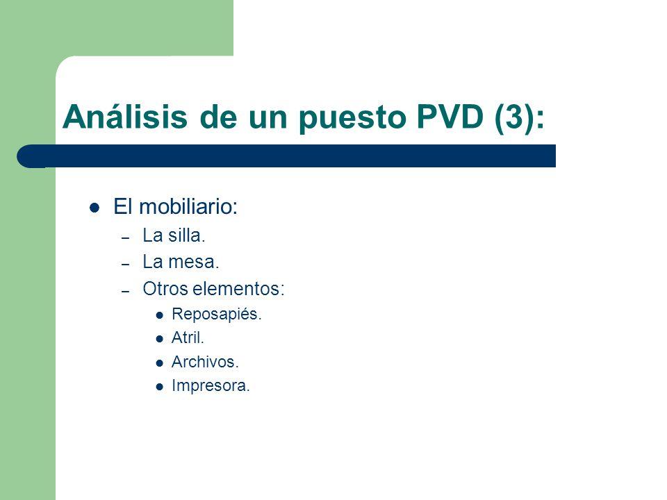 Análisis de un puesto PVD (4): Pantalla.