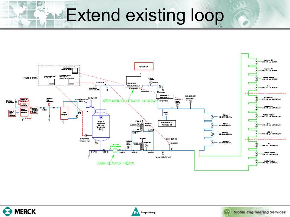 Extend existing loop