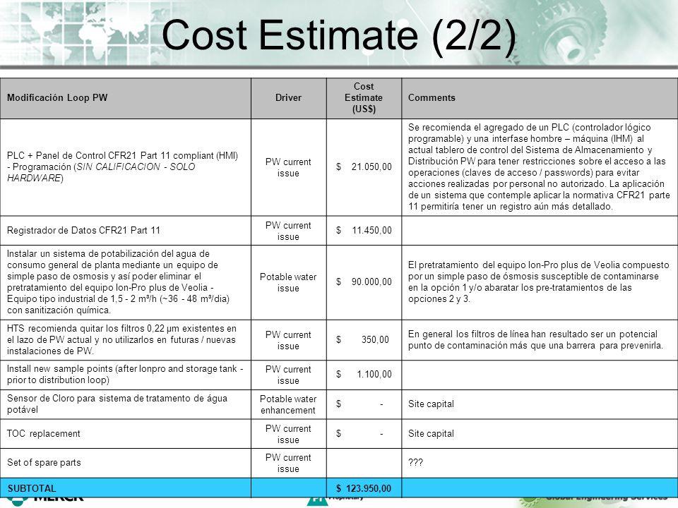 Cost Estimate (2/2) Modificación Loop PWDriver Cost Estimate (US$) Comments PLC + Panel de Control CFR21 Part 11 compliant (HMI) - Programación (SIN CALIFICACION - SOLO HARDWARE) PW current issue $ 21.050,00 Se recomienda el agregado de un PLC (controlador lógico programable) y una interfase hombre – máquina (IHM) al actual tablero de control del Sistema de Almacenamiento y Distribución PW para tener restricciones sobre el acceso a las operaciones (claves de acceso / passwords) para evitar acciones realizadas por personal no autorizado.