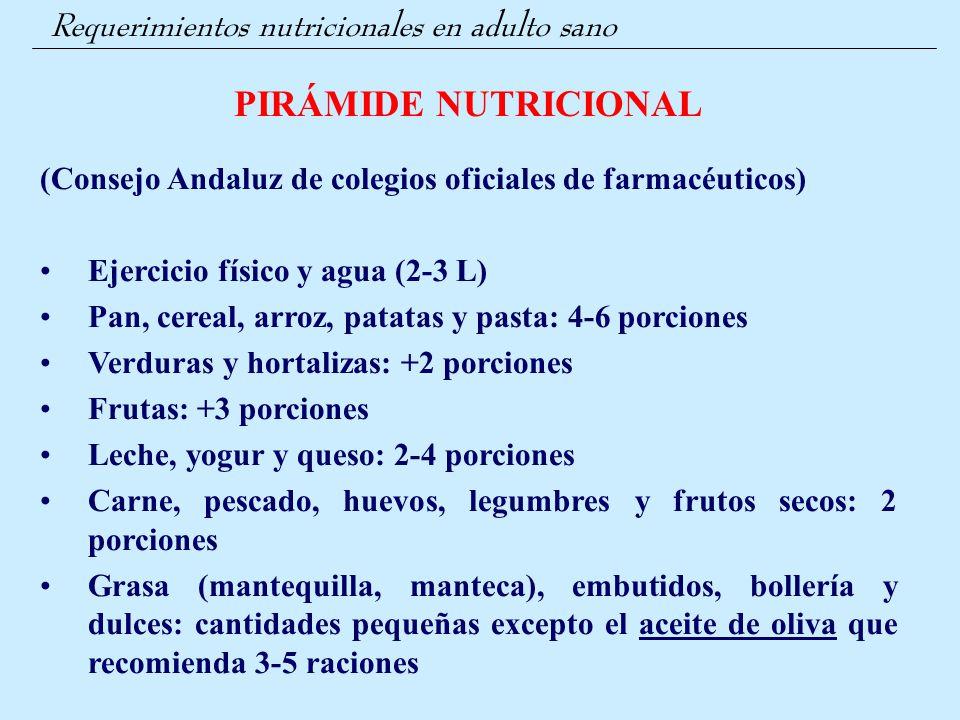 Requerimientos nutricionales en adulto sano PIRÁMIDE NUTRICIONAL (Consejo Andaluz de colegios oficiales de farmacéuticos) Ejercicio físico y agua (2-3