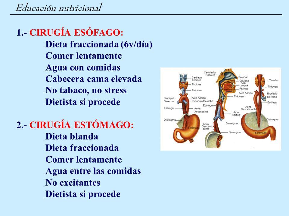 Educación nutricional 1.- CIRUGÍA ESÓFAGO: Dieta fraccionada (6v/día) Comer lentamente Agua con comidas Cabecera cama elevada No tabaco, no stress Die