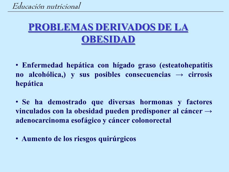 Educación nutricional PROBLEMAS DERIVADOS DE LA OBESIDAD Enfermedad hepática con hígado graso (esteatohepatitis no alcohólica,) y sus posibles consecu