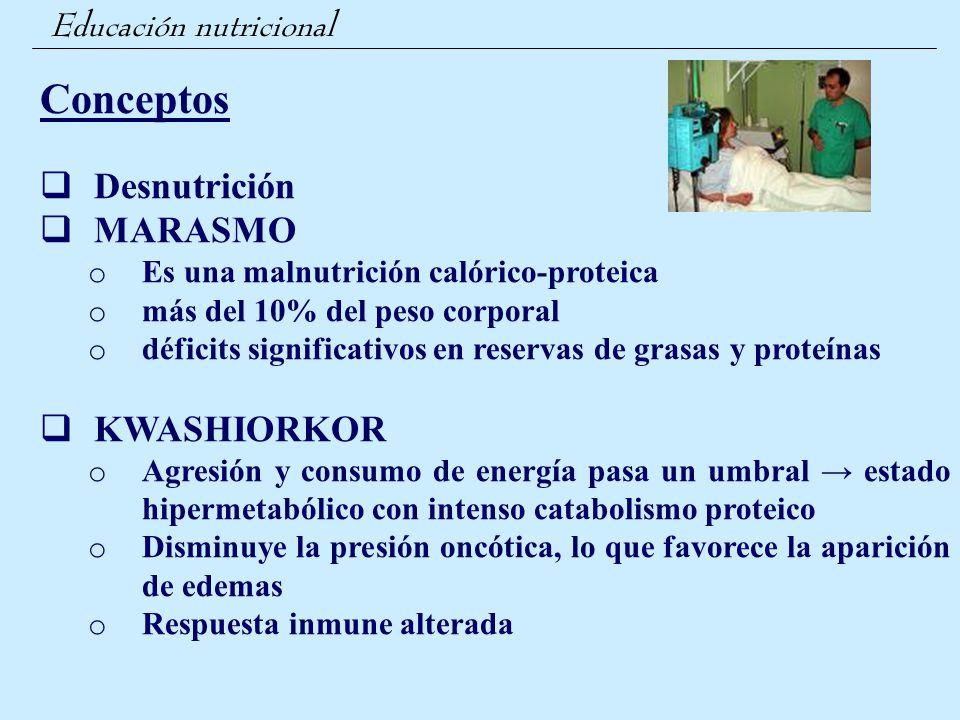 Educación nutricional Conceptos  Desnutrición  MARASMO o Es una malnutrición calórico-proteica o más del 10% del peso corporal o déficits significat
