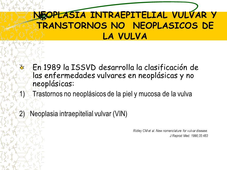 Modo de dispersión Extensión directa: vagina,uretra,clitoris y ano Embolización linfática aún en canceres con invasión estromal de >1mm en un 10% Diseminción hematológica rara sin compromiso linfatico previo.