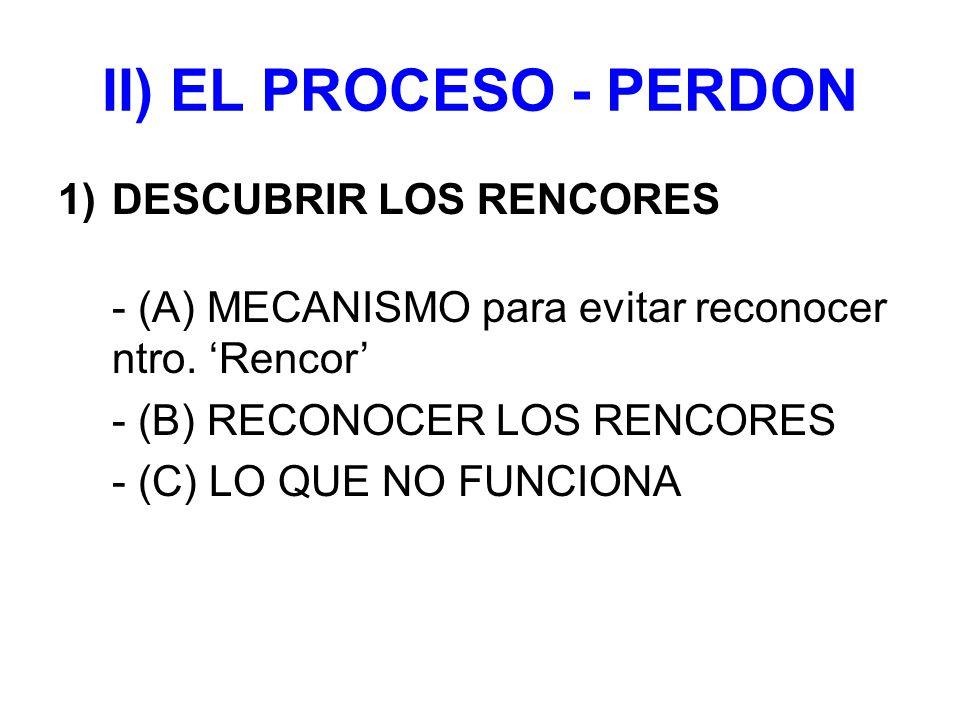 II) EL PROCESO - PERDON 1)DESCUBRIR LOS RENCORES - (A) MECANISMO para evitar reconocer ntro.
