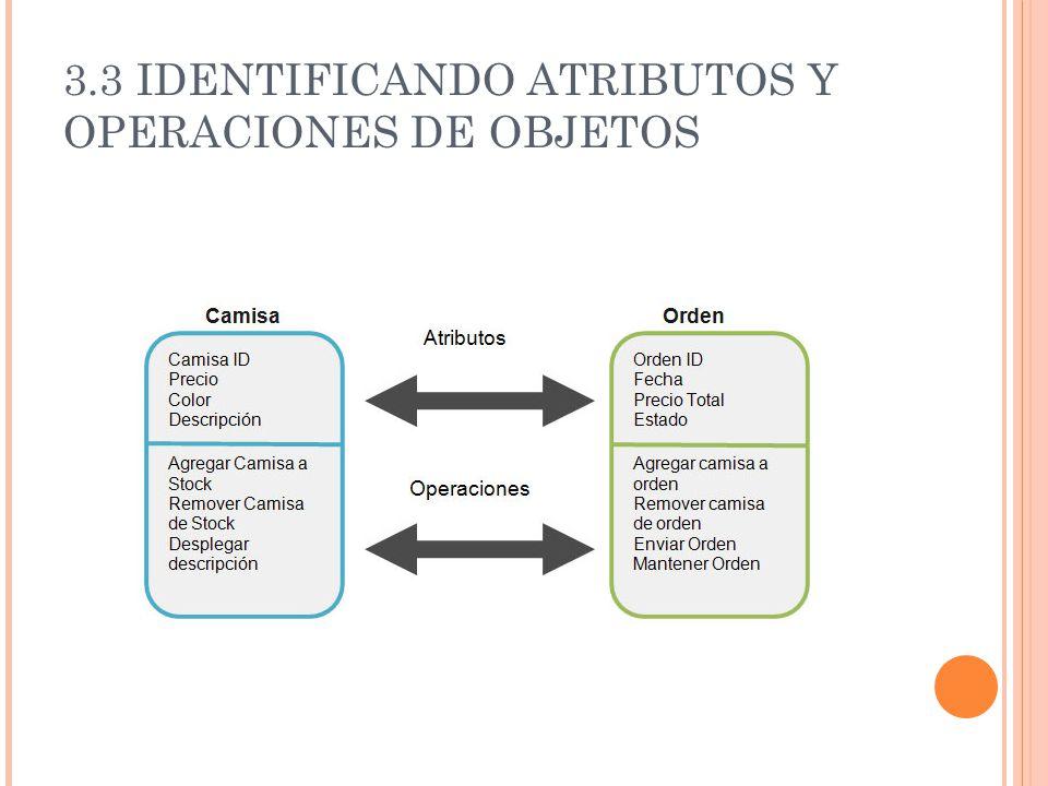 3.3 IDENTIFICANDO ATRIBUTOS Y OPERACIONES DE OBJETOS