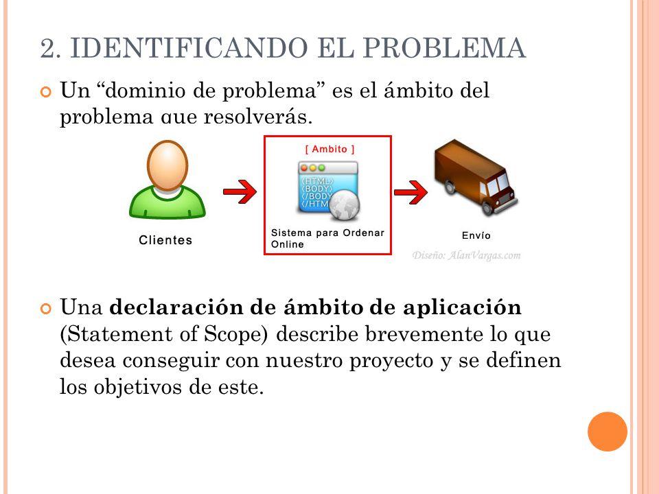 """2. IDENTIFICANDO EL PROBLEMA Un """"dominio de problema"""" es el ámbito del problema que resolverás. Una declaración de ámbito de aplicación (Statement of"""