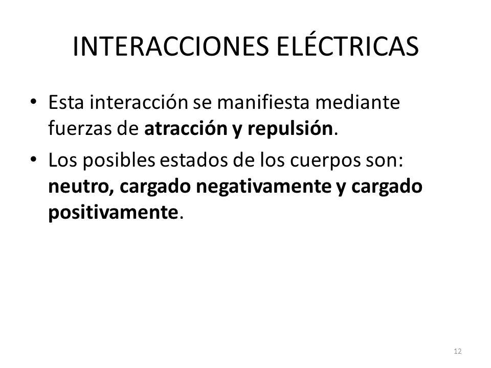 INTERACCIONES ELÉCTRICAS Esta interacción se manifiesta mediante fuerzas de atracción y repulsión. Los posibles estados de los cuerpos son: neutro, ca