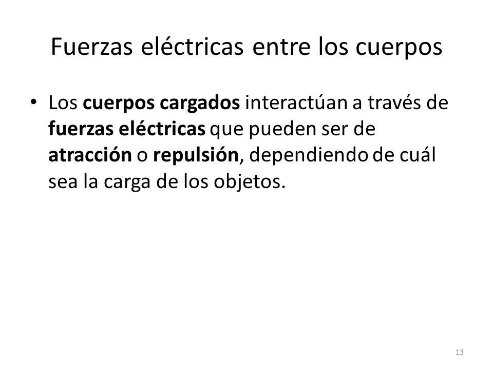 Fuerzas eléctricas entre los cuerpos Los cuerpos cargados interactúan a través de fuerzas eléctricas que pueden ser de atracción o repulsión, dependie