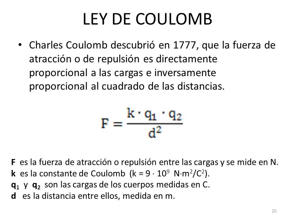 LEY DE COULOMB Charles Coulomb descubrió en 1777, que la fuerza de atracción o de repulsión es directamente proporcional a las cargas e inversamente p