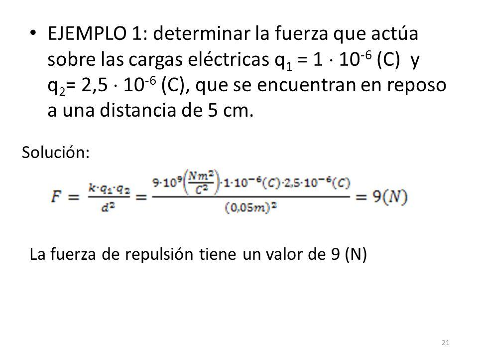 EJEMPLO 1: determinar la fuerza que actúa sobre las cargas eléctricas q 1 = 1  10 -6 (C) y q 2 = 2,5  10 -6 (C), que se encuentran en reposo a una d