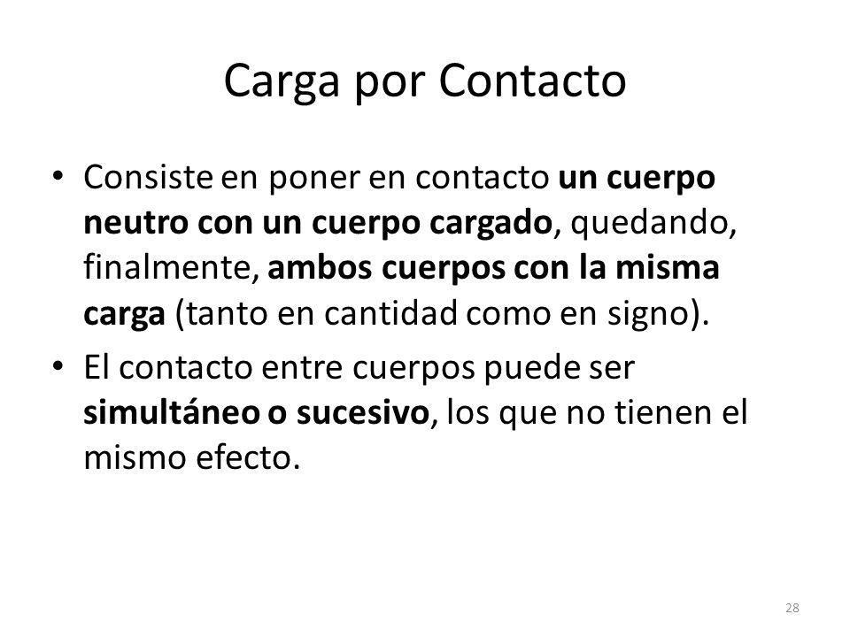 Carga por Contacto Consiste en poner en contacto un cuerpo neutro con un cuerpo cargado, quedando, finalmente, ambos cuerpos con la misma carga (tanto