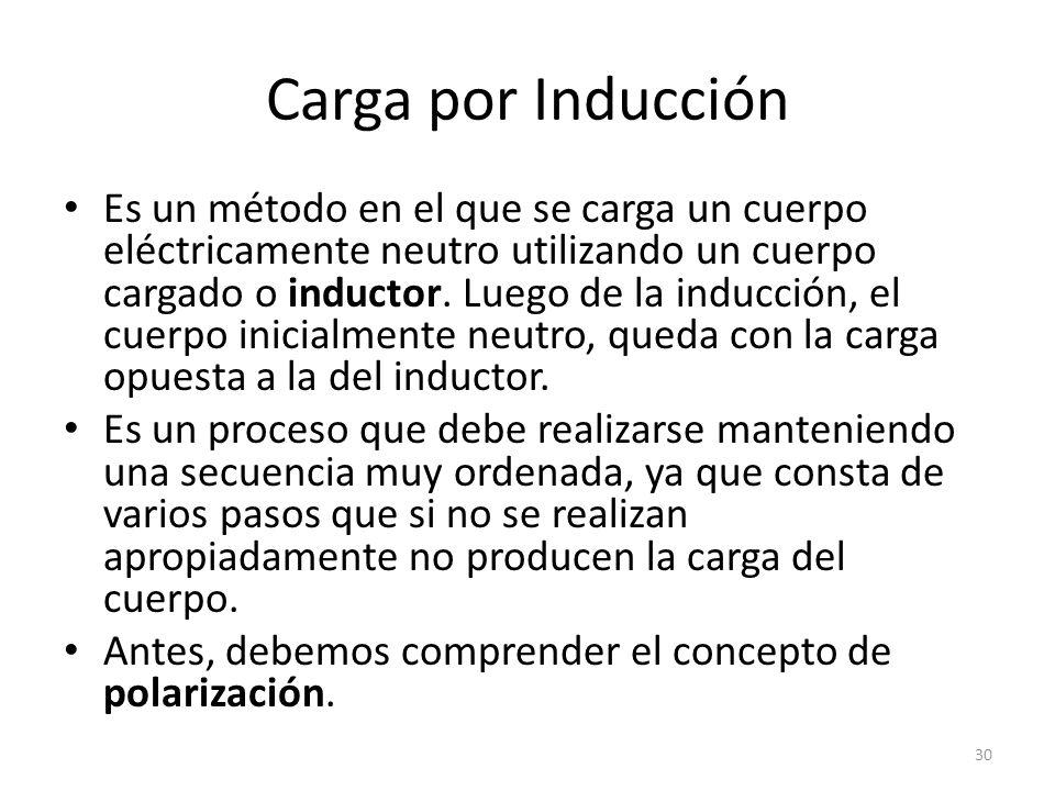 Carga por Inducción Es un método en el que se carga un cuerpo eléctricamente neutro utilizando un cuerpo cargado o inductor. Luego de la inducción, el