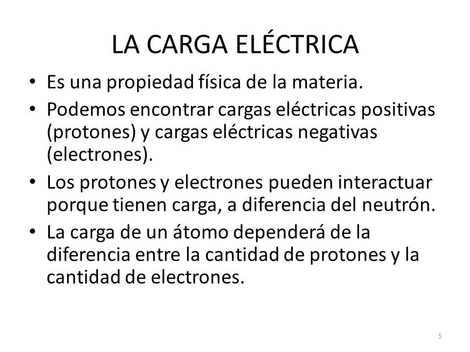 LA CARGA ELÉCTRICA Es una propiedad física de la materia. Podemos encontrar cargas eléctricas positivas (protones) y cargas eléctricas negativas (elec