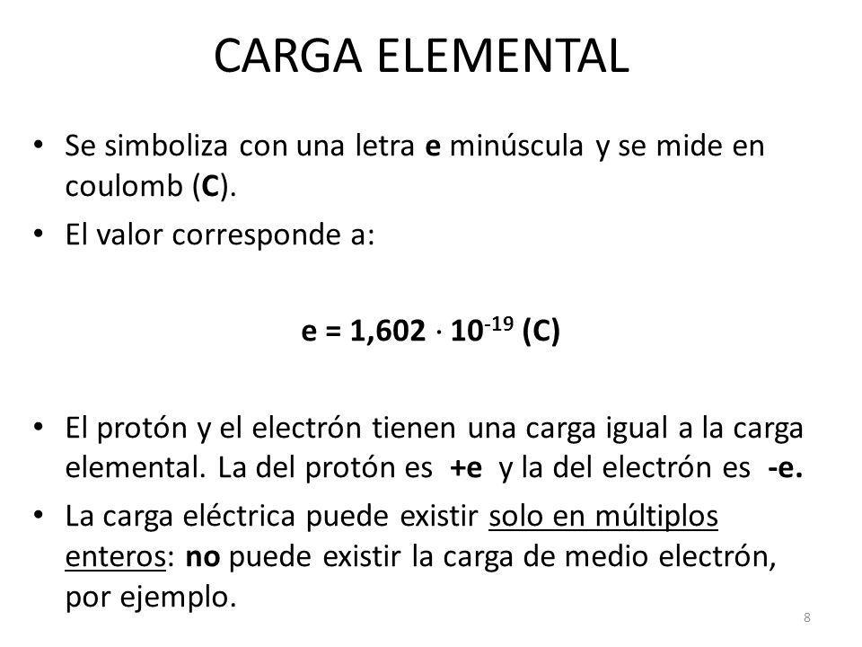 CARGA ELEMENTAL Se simboliza con una letra e minúscula y se mide en coulomb (C). El valor corresponde a: e = 1,602  10 -19 (C) El protón y el electró