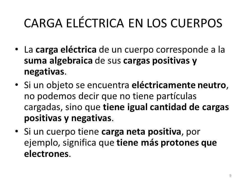 CARGA ELÉCTRICA EN LOS CUERPOS La carga eléctrica de un cuerpo corresponde a la suma algebraica de sus cargas positivas y negativas. Si un objeto se e
