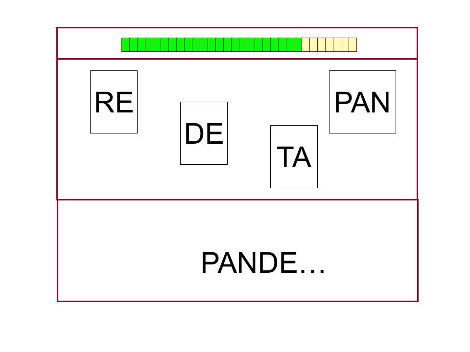 PAN DE RE TA …PAN…