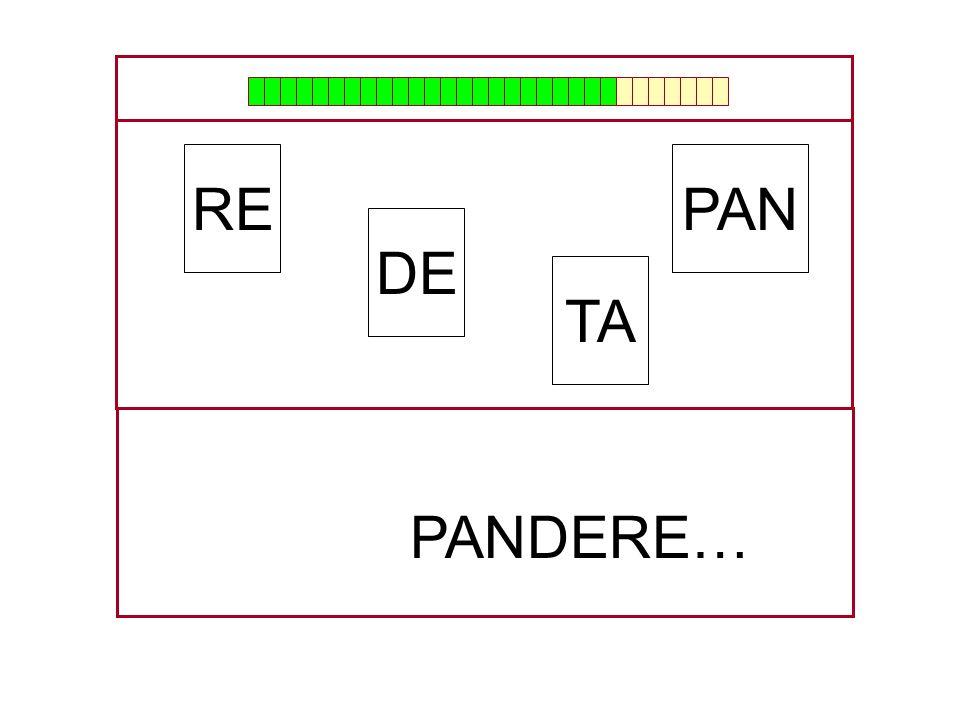 PAN DE RE TA …PANDE…
