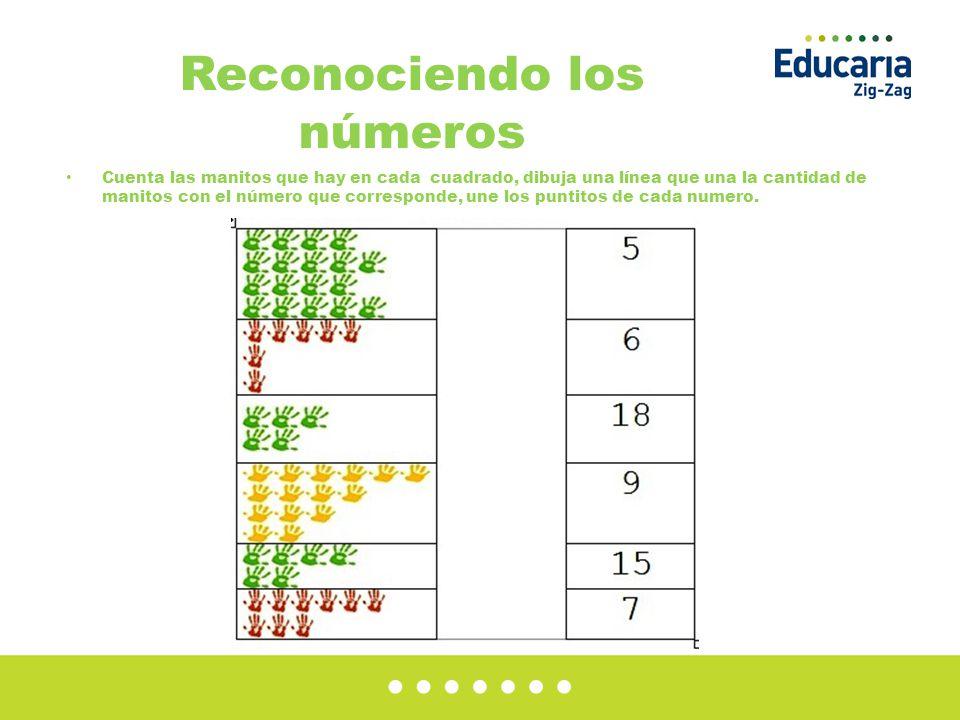 Cuenta las manitos que hay en cada cuadrado, dibuja una línea que una la cantidad de manitos con el número que corresponde, une los puntitos de cada n