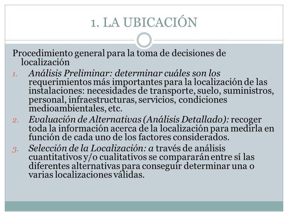 1.LA UBICACIÓN Procedimiento general para la toma de decisiones de localización 1.