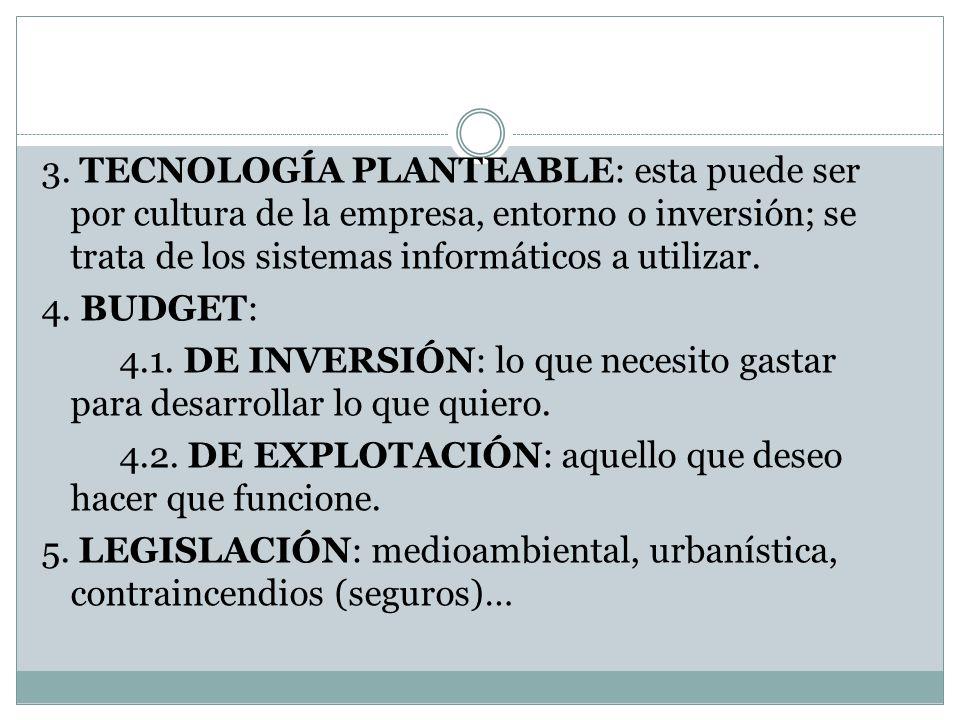 5.2. DEFINICIÓN DE LAS FUNCIONALIDADES