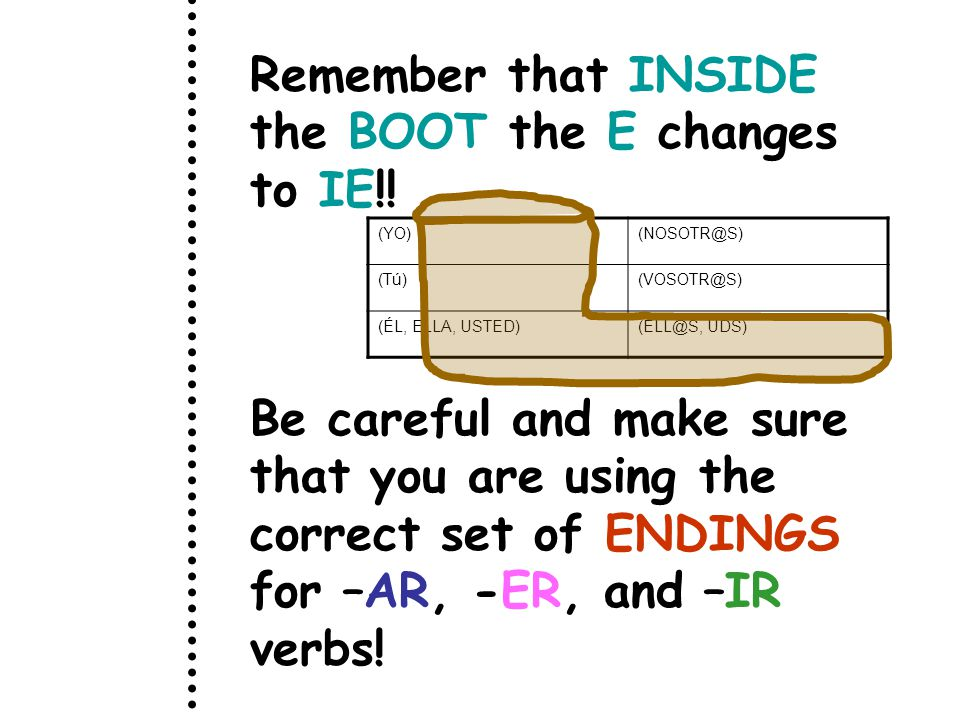 Remember that INSIDE the BOOT the E changes to IE!.