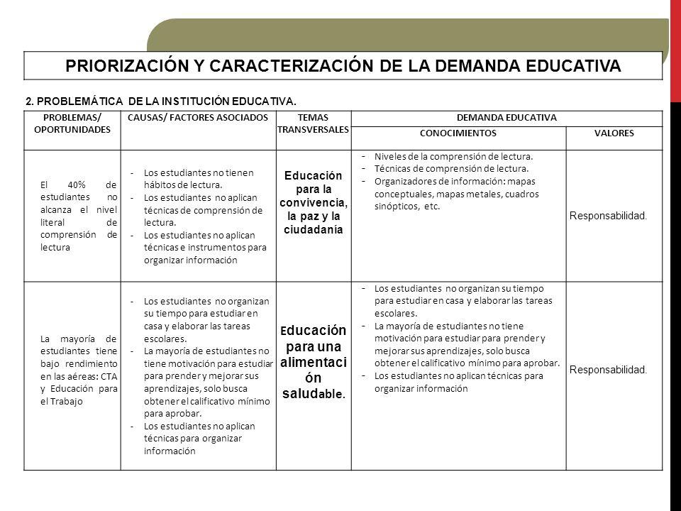 PRIORIZACIÓN Y CARACTERIZACIÓN DE LA DEMANDA EDUCATIVA 2.