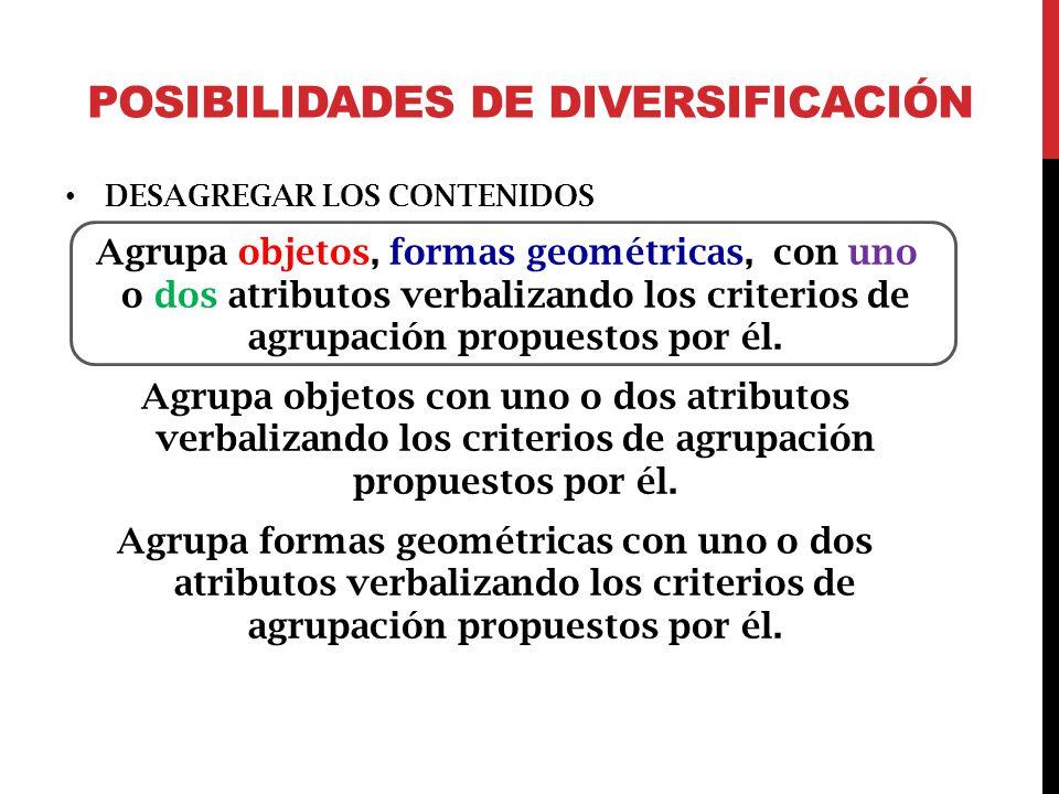 POSIBILIDADES DE DIVERSIFICACIÓN DESAGREGAR LOS CONTENIDOS Agrupa objetos, formas geométricas, con uno o dos atributos verbalizando los criterios de agrupación propuestos por él.