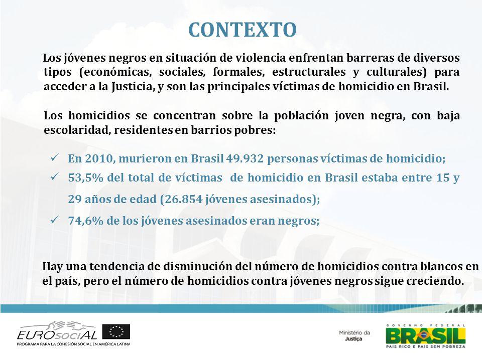 CONTEXTO Los jóvenes negros en situación de violencia enfrentan barreras de diversos tipos (económicas, sociales, formales, estructurales y culturales) para acceder a la Justicia, y son las principales víctimas de homicidio en Brasil.