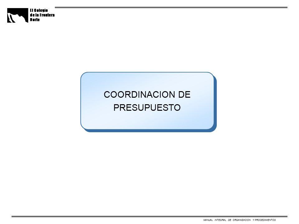 COORDINACION DE PRESUPUESTO MANUAL INTEGRAL DE ORGANIZACION Y PROCEDIMIENTOS