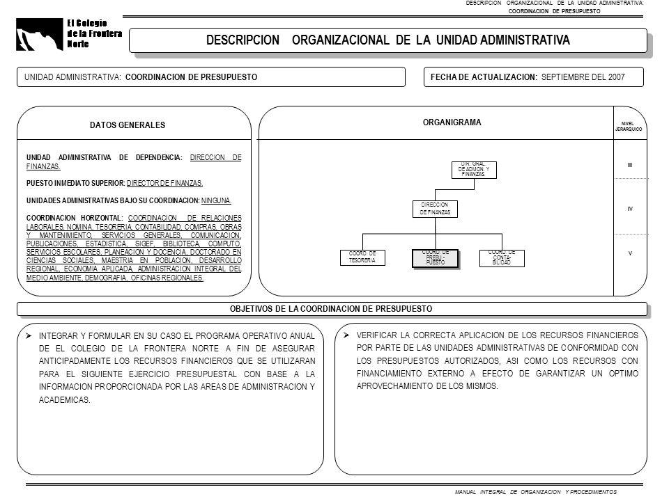 ELABORAR E INTEGRAR EL ANTEPROYECTO DEL PRESUPUESTO DE EL COLEF, DE CONFORMIDAD A LOS FORMATOS ESTABLECIDOS EN LA NORMATIVIDAD VIGENTE PARA SU PRESENTACION Y AUTORIZACION A LAS AUTORIDADES CORRESPONDIENTES.