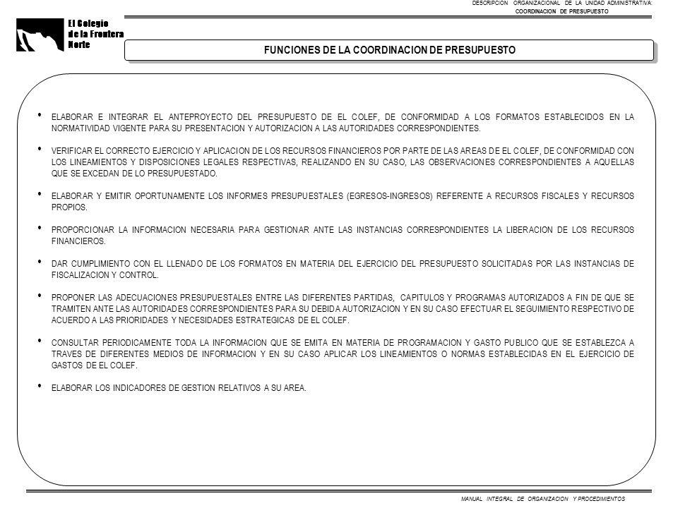 MANUAL INTEGRAL DE ORGANIZACION Y PROCEDIMIENTOS DESCRIPCION ORGANIZACIONAL DE LA UNIDAD ADMINISTRATIVA: COORDINACION DE PRESUPUESTO FUNCIONES DE LA COORDINACION DE PRESUPUESTO ATENDER DE MANERA INTEGRA E INMEDIATA TODA OBSERVACION COMPETENTE A SU AREA QUE LA SECRETARIA DE LA FUNCION PUBLICA O CUALQUIER OTRA INSTANCIA FISCALIZADORA QUE REALICE A TRAVES DE SUS AUDITORIAS Y REVISIONES PERIODICAS, ASI COMO DARLE SEGUIMIENTO A CUALQUIER REQUERIMIENTO.