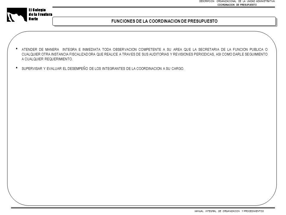 MANUAL INTEGRAL DE ORGANIZACION Y PROCEDIMIENTOS DESCRIPCION ORGANIZACIONAL DE LA UNIDAD ADMINISTRATIVA: COORDINACION DE PRESUPUESTO FUNCIONES DE LA C