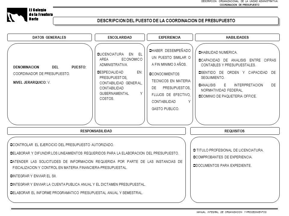 MANUAL INTEGRAL DE ORGANIZACION Y PROCEDIMIENTOS DATOS GENERALESESCOLARIDADHABILIDADES DENOMINACION DEL PUESTO: COORDINADOR DE PRESUPUESTO. NIVEL JERA