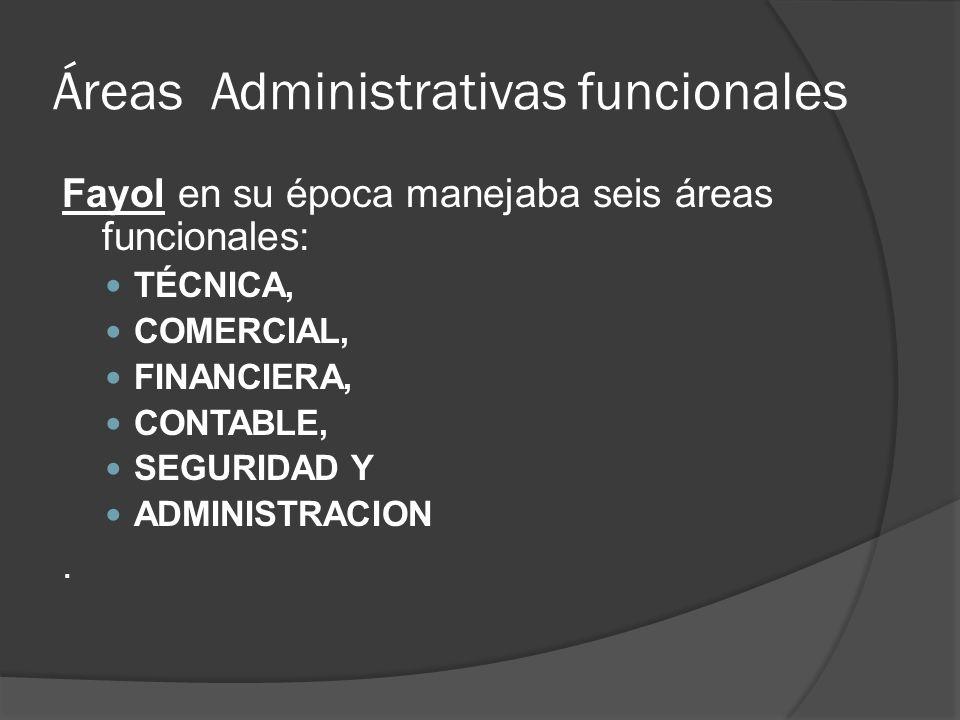 SEIS FUNCIONES BASICAS DE LA EMPRESA Fayol parte de la concepción de que toda empresa puede ser dividida en seis grupos de funciones, a saber: 1.