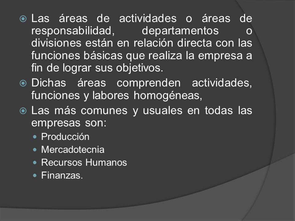  PRODUCCION: Es el área encargada de trasformar la materia prima en productos y servicios terminados, utilizando los recursos humanos, económicos y materiales (herramientas y maquinaria) necesarios para su elaboración.