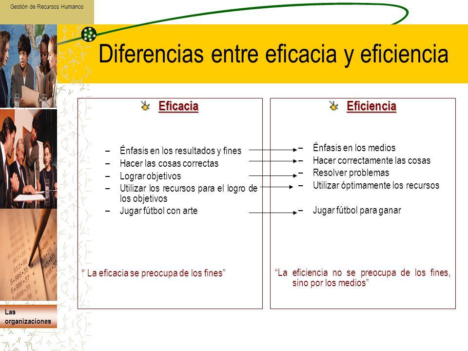 eficiencia recursos humanos: