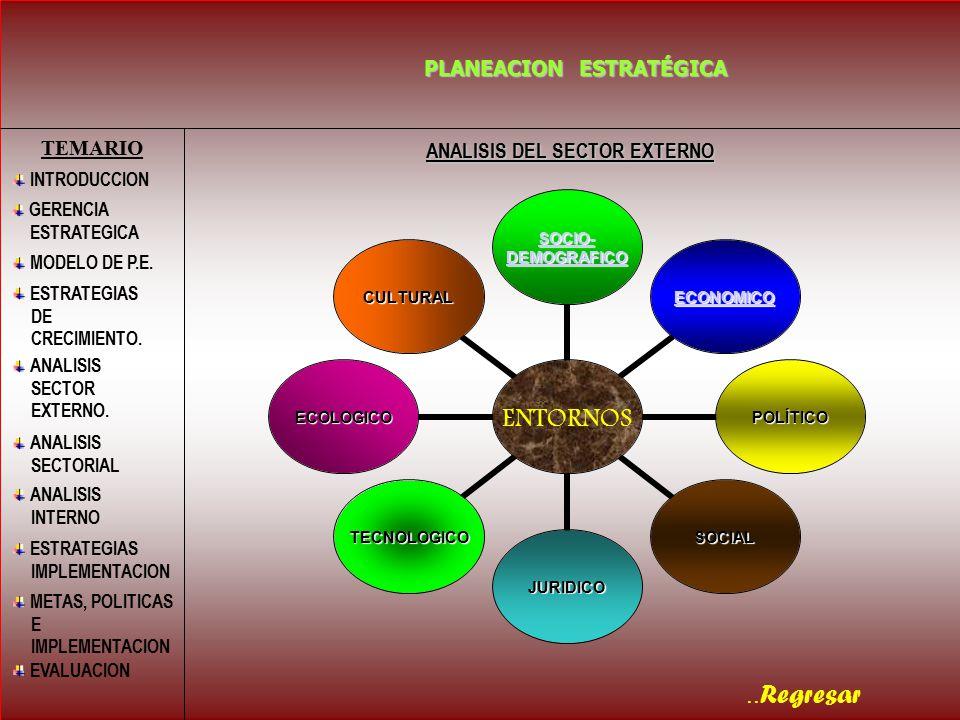 analisis cultural