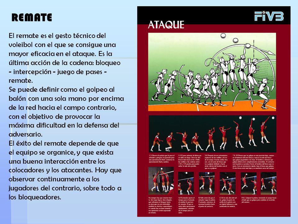 REMATE El remate es el gesto técnico del voleibol con el que se consigue una mayor eficacia en el ataque. Es la última acción de la cadena: bloqueo -