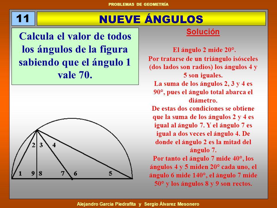 Alejandro García Piedrafita y Sergio Álvarez Mesonero PROBLEMAS DE GEOMETRÍA Calcula el valor de todos los ángulos de la figura sabiendo que el ángulo
