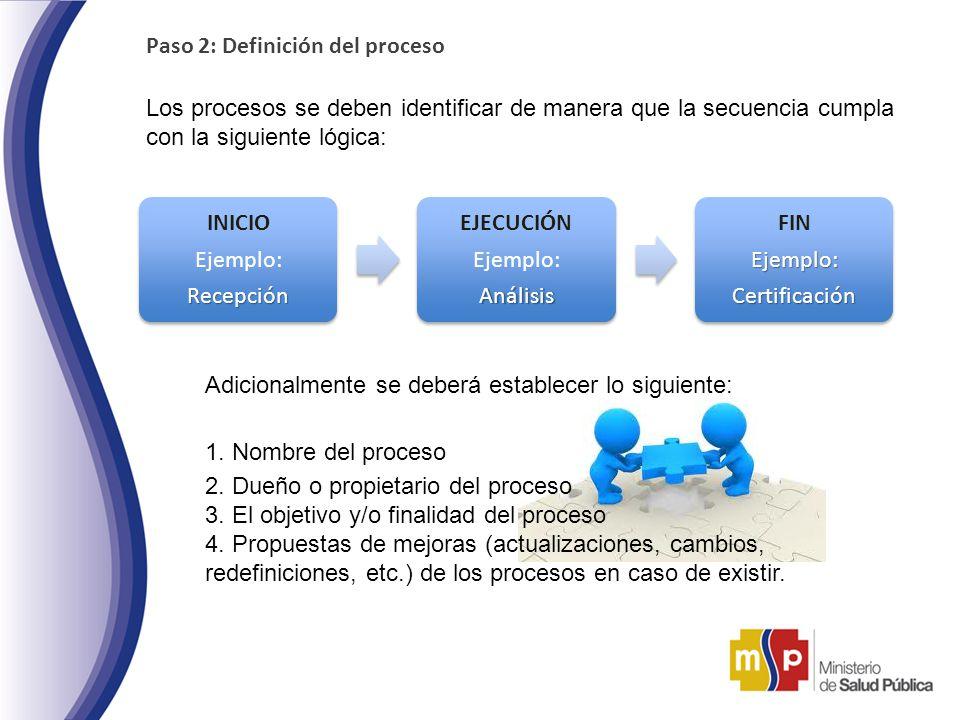 Paso 2: Definición del proceso Los procesos se deben identificar de manera que la secuencia cumpla con la siguiente lógica: INICIO Ejemplo:Recepción E