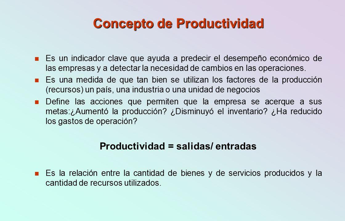4 Concepto de productividad Productividad = salidas/ entradas n Es la relación entre la cantidad de bienes y de servicios producidos y la cantidad de recursos utilizados.