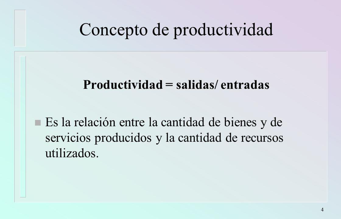 Aumento de la Productividad Aumento de la Productividad Mejor Calidad de Vida en el Trabajo n Cambio de trabajo por rotación.