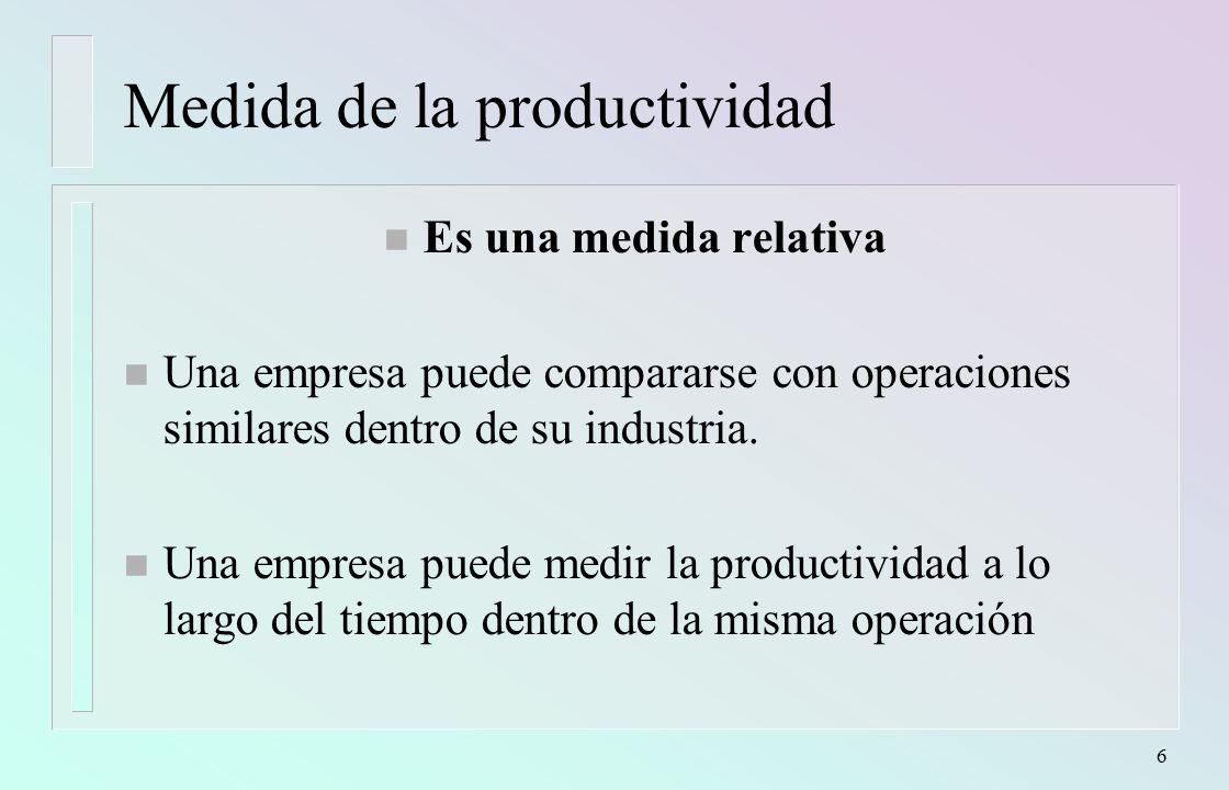 Efectos de la Falta de Productividad en la Empresa y el País PAISPAISEMPRESAEMPRESA DESCENSO CALIDAD DE VIDA CRECIMIENTO INFLACION EXPORTACIONES NO COMPETITIVAS CRECIMIENTO DESEMPLEO DECLINACION INVERSIONES DISMINUCION TASA PRODUCTIVIDAD CRECIMIENTO COSTO UNITARIO MANO OBRA AUMENTO DE PRECIOS AL CONSUMIDOR DISMINUCION VOLUMEN VENTAS REDUCCION EMPLEADOS MENOS UTILIZACION CAPACIDAD EQUIPOS