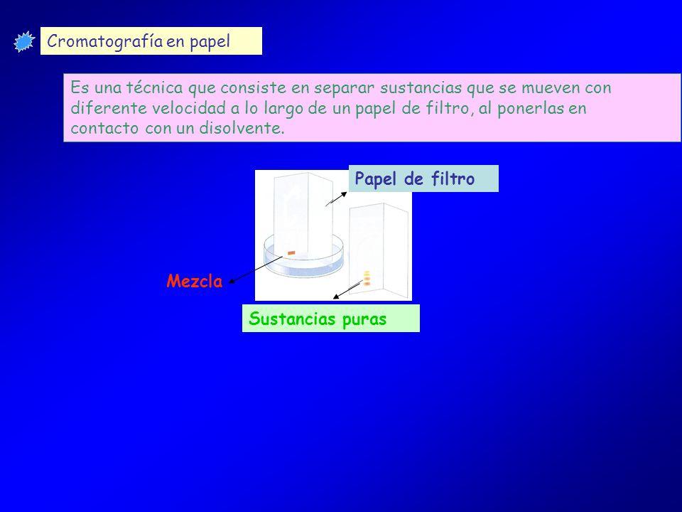 Cromatografía en papel Es una técnica que consiste en separar sustancias que se mueven con diferente velocidad a lo largo de un papel de filtro, al ponerlas en contacto con un disolvente.