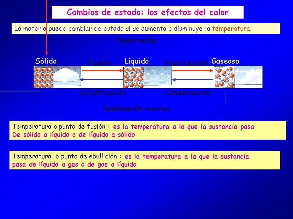 Cambios de estado: los efectos del calor La materia puede cambiar de estado si se aumenta o disminuye la temperatura.